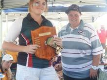 Batting Aggregate -Danielle Harrison